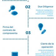 Adquirir una empresa en España en 5 pasos