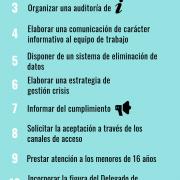 10 claves para cumplir con la RGPD
