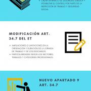 El Registro de la Jornada de Trabajo en España