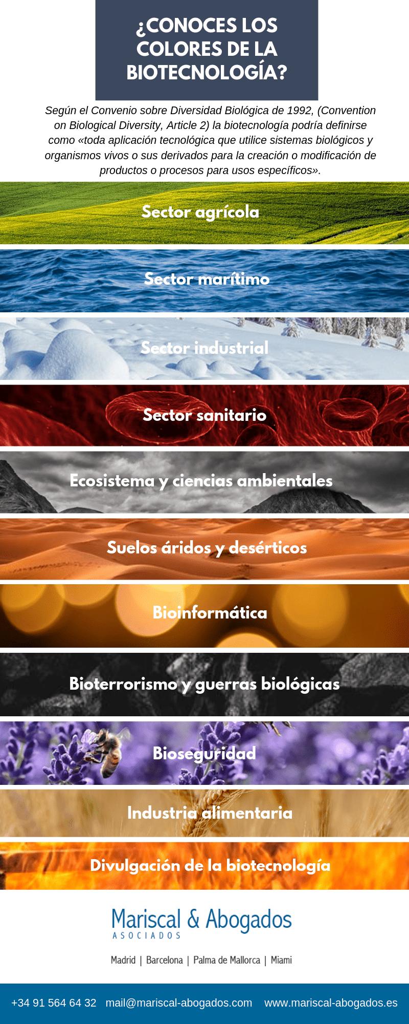 58 2016 ¿Conoces los colores de la biotecnología_