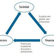 Esquema La prohibición de la asistencia financiera