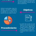Concepto, objetivos y tipos de due diligence en España