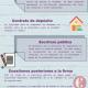 157 2014 Pasos para la compra de una propiedad en España