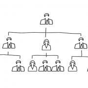 Cargos directivos en la empresa: funciones y régimen jurídico