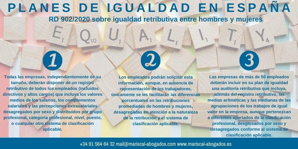 Planes igualdad retributiva en España