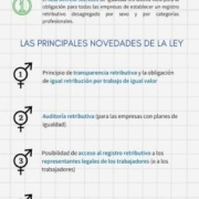 Ley de igualdad retributiva