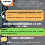 La ejecución de garantías económicas en proyectos fotovoltaicos: El RDL 23/2020