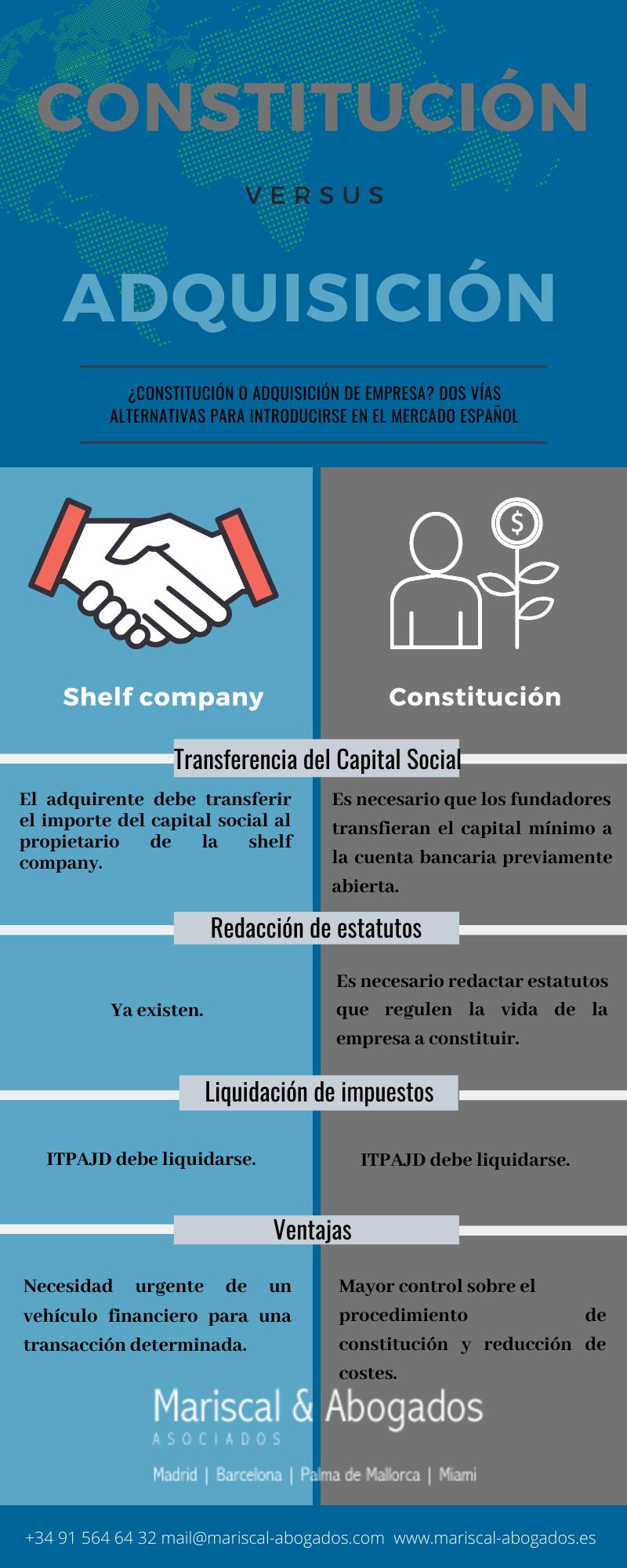 72 2019 ¿Sabes qué opciones tienes para acceder al mercado español_