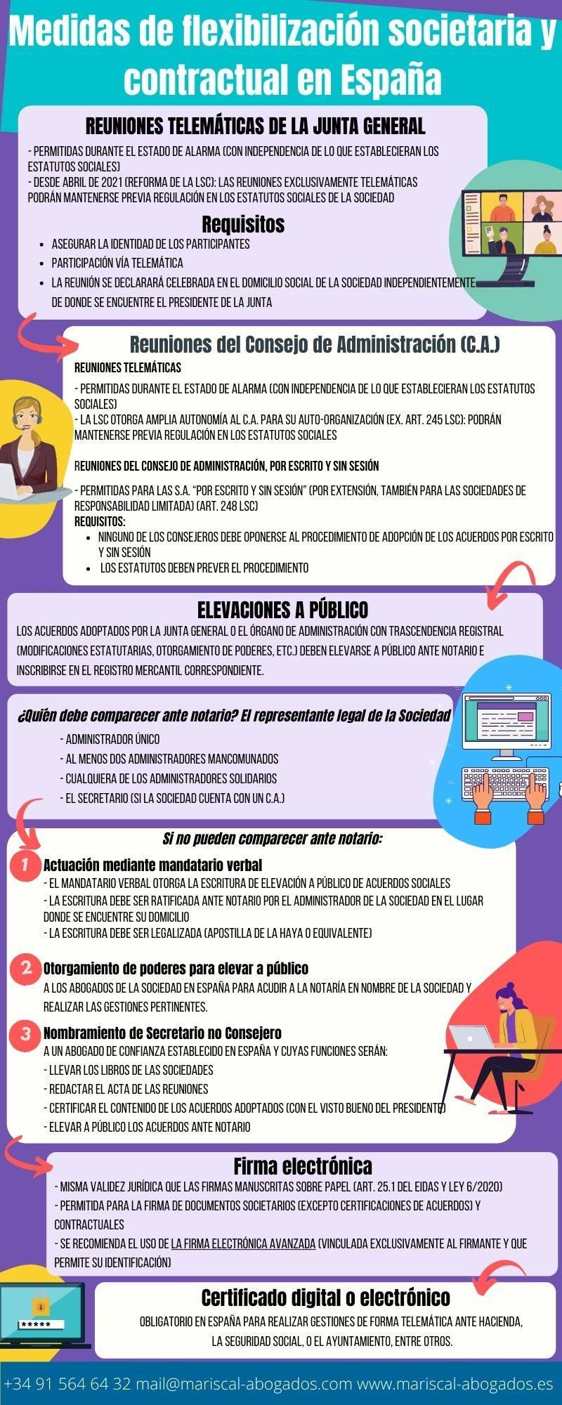 Medidas de flexibilización societaria en España