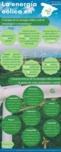 ventajas energía eólica