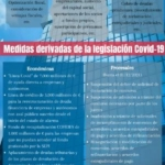 Mecanismos y medidas para la prevención de la insolvencia en España