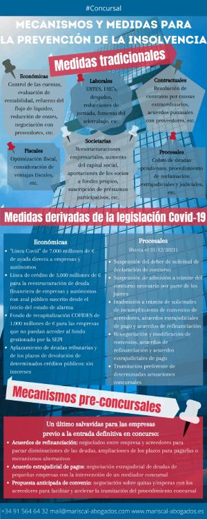 Medidas para la prevención de la insolvencia